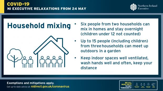 Covid-19 household mixing graphic - 24 May