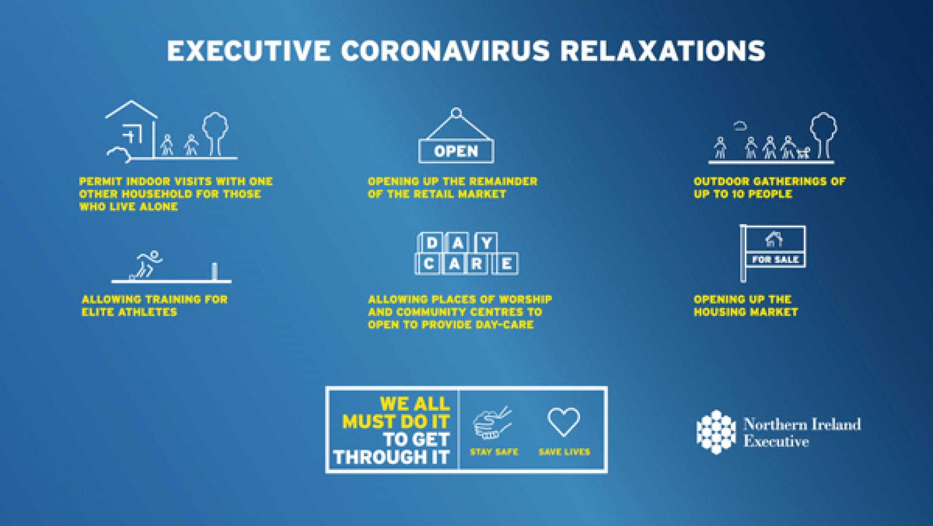 Executive Moves Forward On Relaxations To Coronavirus Restrictions The Executive Office